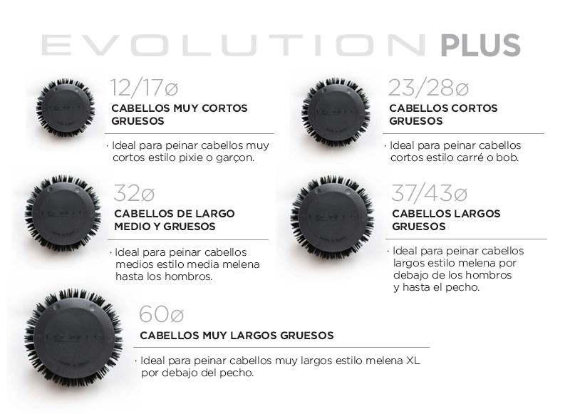 cepillos evolution