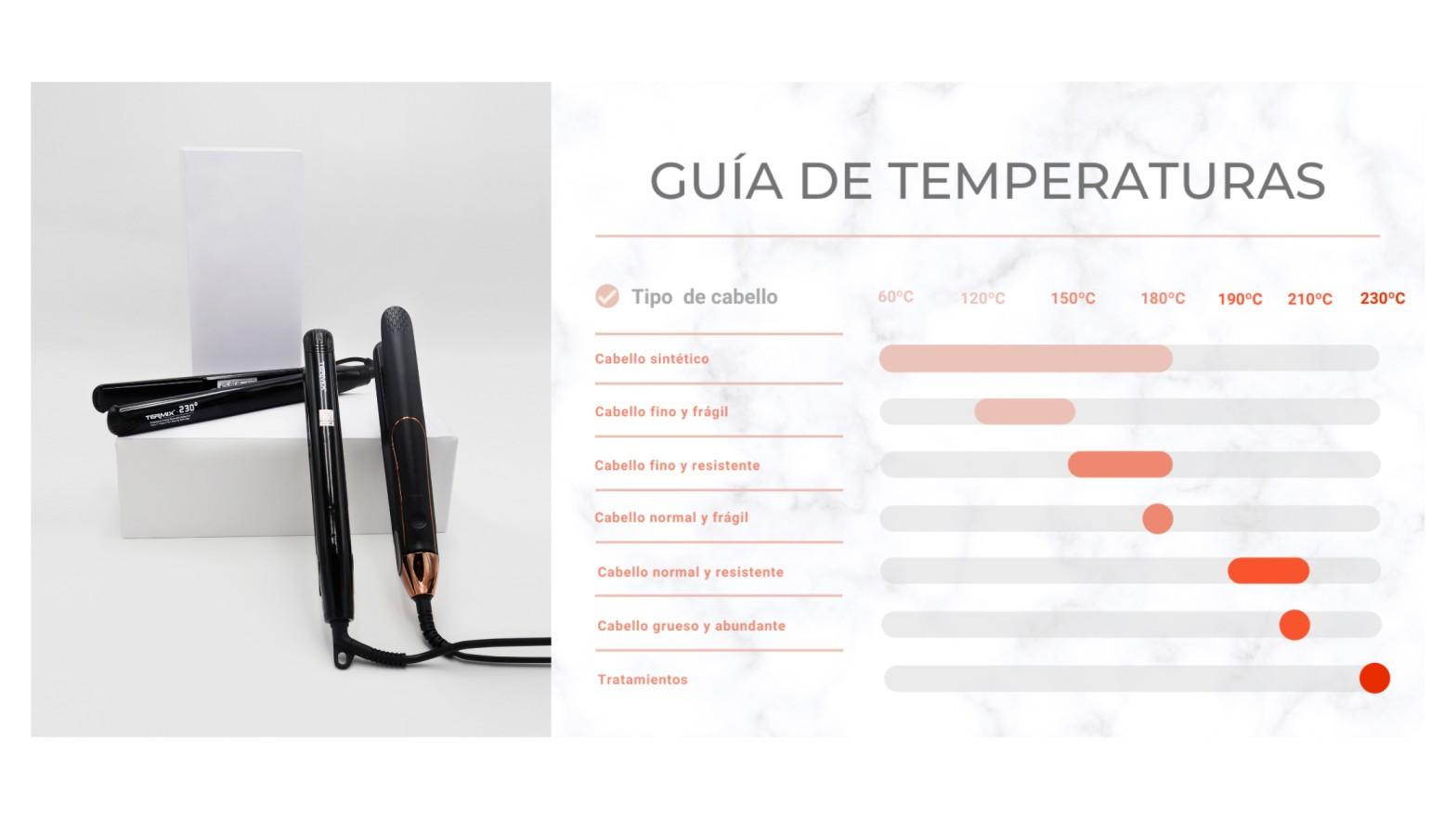 Guía de temperaturas para plancha de pelo